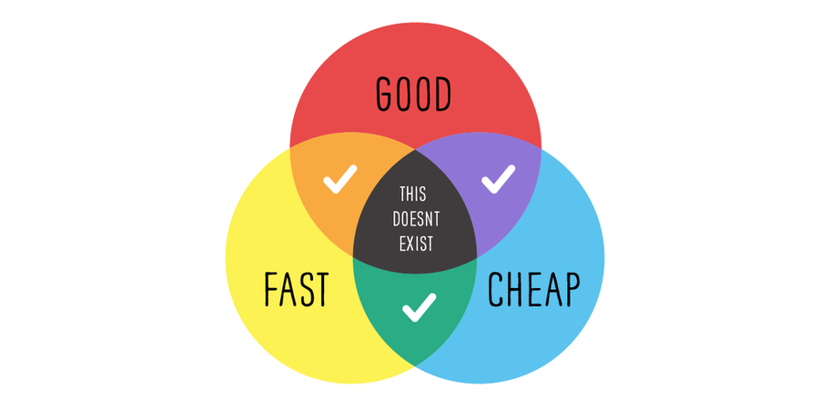 Cheap Web Designers